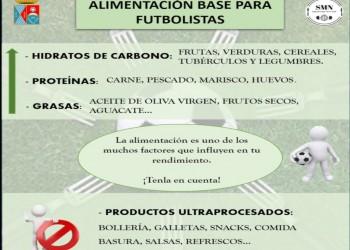 Nutricion ADCV: Como debe de ser la alimentación general de un futbolista