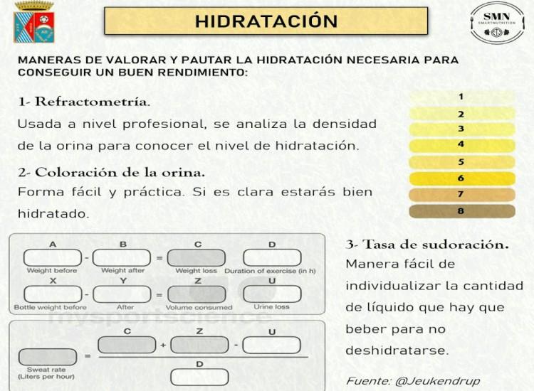 La hidratacion en el futbol